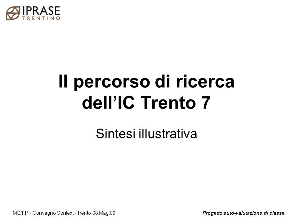 Progetto auto-valutazione di classe 10 MG/FP - Convegno Context - Trento 08.Mag.09 Svolgimento e chiusura IPRASE Supporto e follow up IPRASE