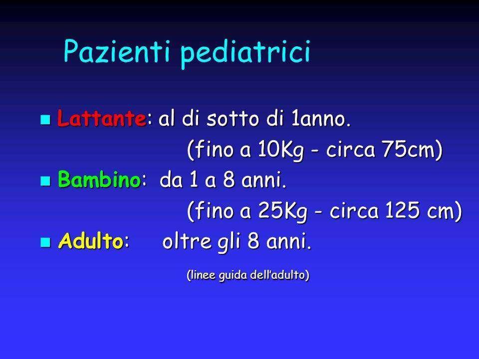 Pazienti pediatrici Lattante: al di sotto di 1anno. Lattante: al di sotto di 1anno. (fino a 10Kg - circa 75cm) (fino a 10Kg - circa 75cm) Bambino: da