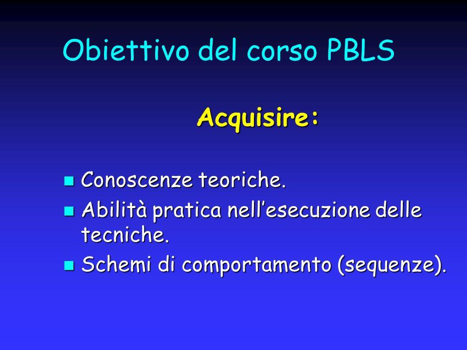 Obiettivo del corso PBLS Acquisire: Conoscenze teoriche. Conoscenze teoriche. Abilità pratica nellesecuzione delle tecniche. Abilità pratica nellesecu