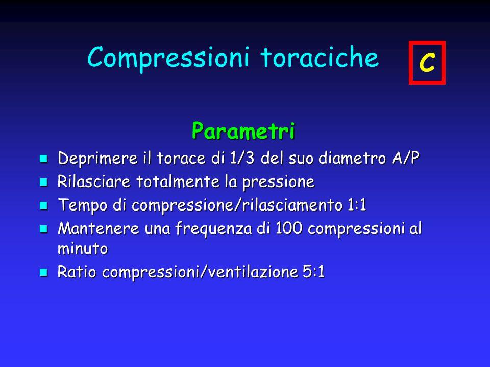 Parametri Deprimere il torace di 1/3 del suo diametro A/P Deprimere il torace di 1/3 del suo diametro A/P Rilasciare totalmente la pressione Rilasciar