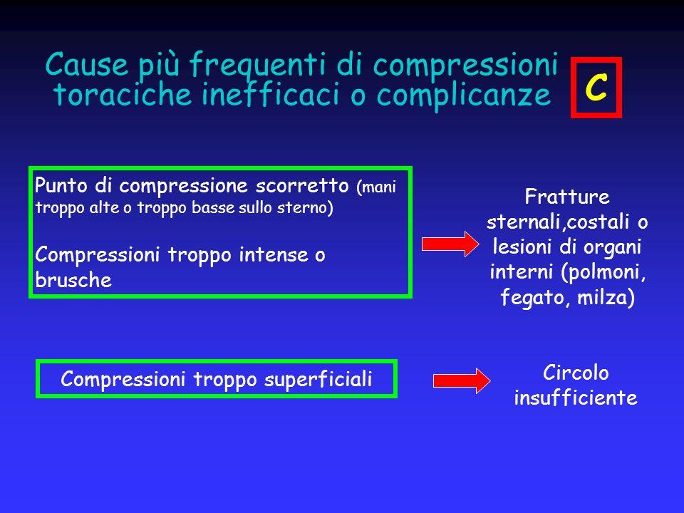 Cause più frequenti di compressioni toraciche inefficaci o complicanze Punto di compressione scorretto (mani troppo alte o troppo basse sullo sterno)