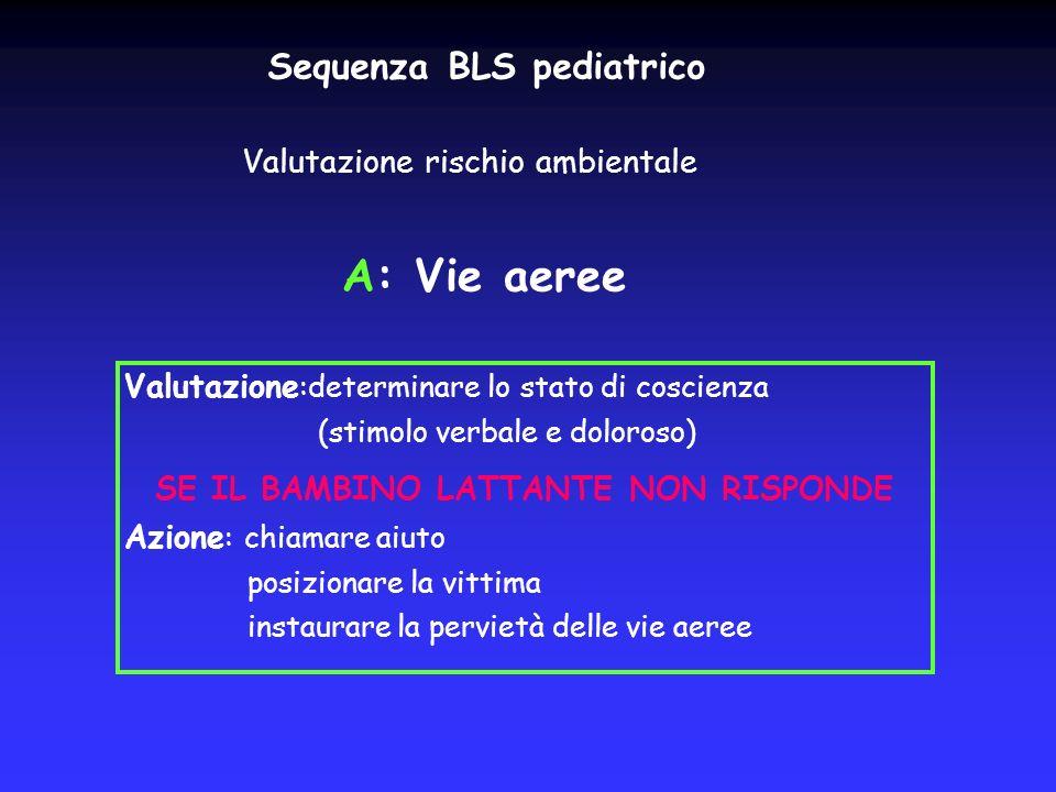 Sequenza BLS pediatrico Valutazione rischio ambientale A: Vie aeree Valutazione :determinare lo stato di coscienza (stimolo verbale e doloroso) SE IL