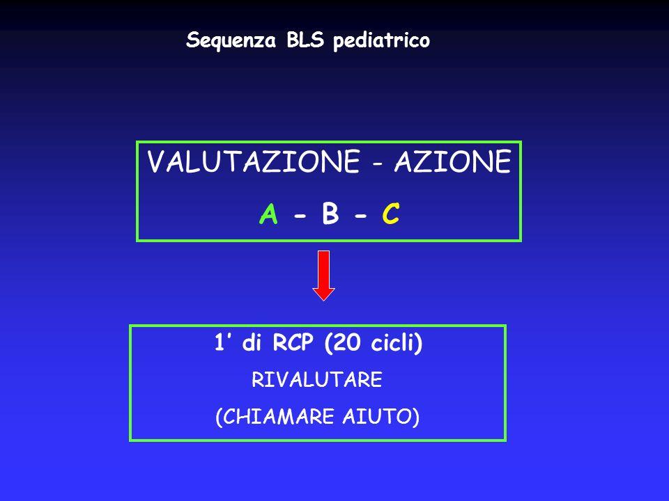 Sequenza BLS pediatrico VALUTAZIONE - AZIONE A - B - C 1 di RCP (20 cicli) RIVALUTARE (CHIAMARE AIUTO)