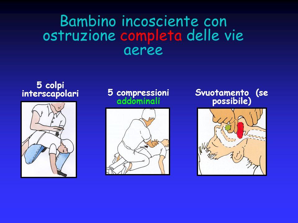 5 colpi interscapolari 5 compressioni addominali Svuotamento (se possibile) Bambino incosciente con ostruzione completa delle vie aeree