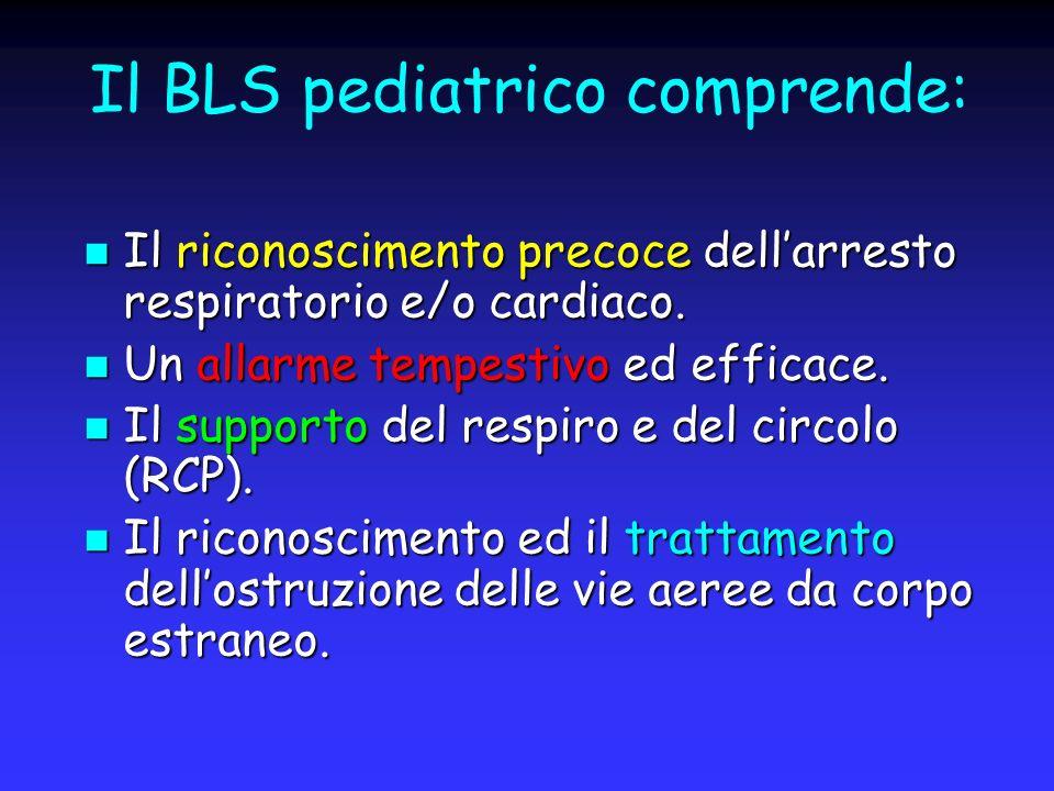 Il BLS pediatrico comprende: Il riconoscimento precoce dellarresto respiratorio e/o cardiaco. Il riconoscimento precoce dellarresto respiratorio e/o c