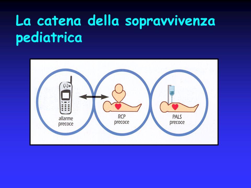 La catena della sopravvivenza pediatrica