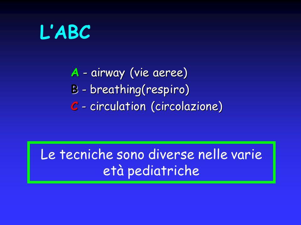 LABC A - airway (vie aeree) B - breathing(respiro) C - circulation (circolazione) Le tecniche sono diverse nelle varie età pediatriche