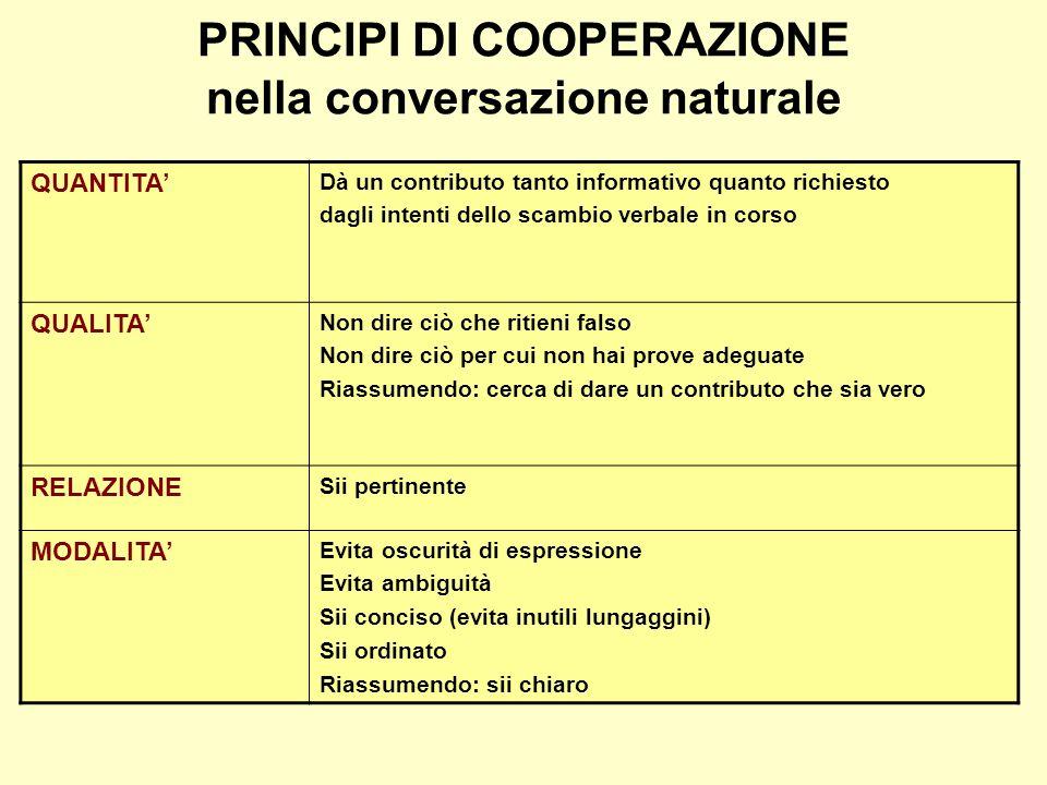 PRINCIPI DI COOPERAZIONE nella conversazione naturale QUANTITA Dà un contributo tanto informativo quanto richiesto dagli intenti dello scambio verbale