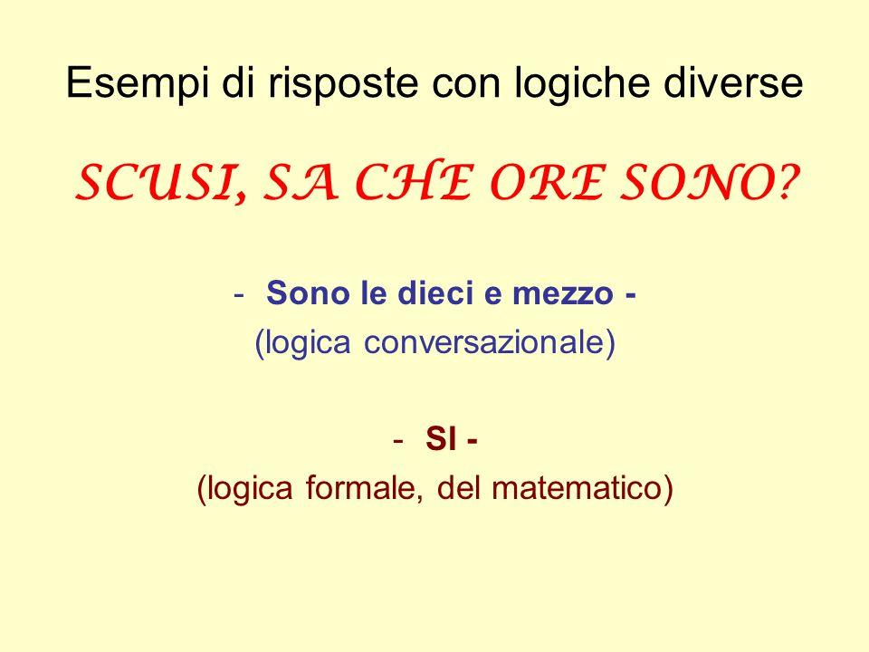 Esempi di risposte con logiche diverse SCUSI, SA CHE ORE SONO? -Sono le dieci e mezzo - (logica conversazionale) -SI - (logica formale, del matematico