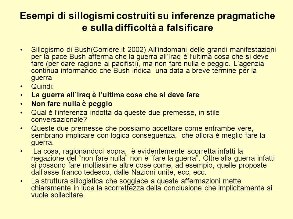 Esempi di sillogismi costruiti su inferenze pragmatiche e sulla difficoltà a falsificare Sillogismo di Bush(Corriere.it 2002) Allindomani delle grandi