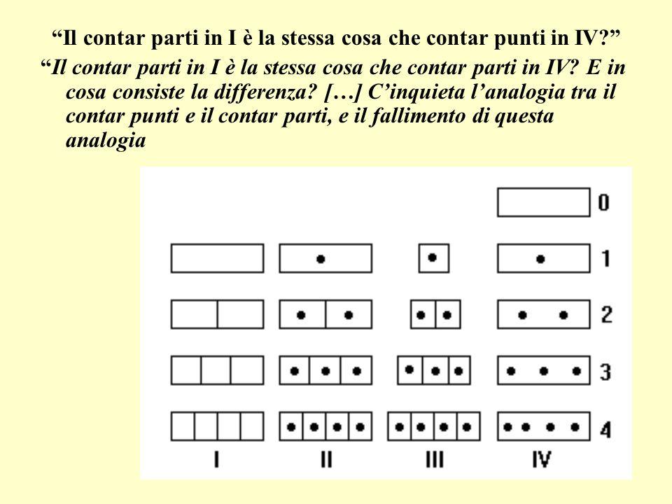 Il contar parti in I è la stessa cosa che contar punti in IV? Il contar parti in I è la stessa cosa che contar parti in IV? E in cosa consiste la diff