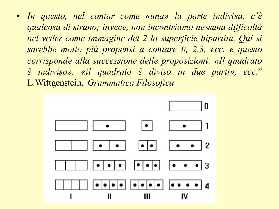 In questo, nel contar come «una» la parte indivisa, cè qualcosa di strano; invece, non incontriamo nessuna difficoltà nel veder come immagine del 2 la
