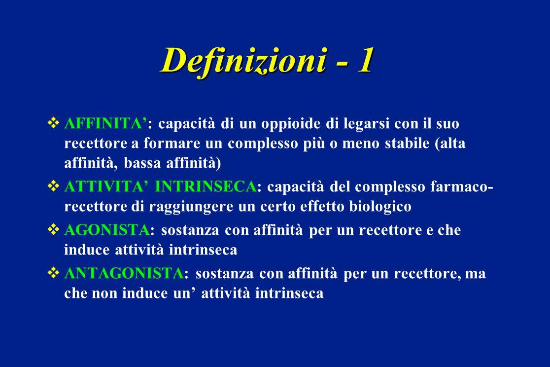 Definizioni - 1 AFFINITA: capacità di un oppioide di legarsi con il suo recettore a formare un complesso più o meno stabile (alta affinità, bassa affi