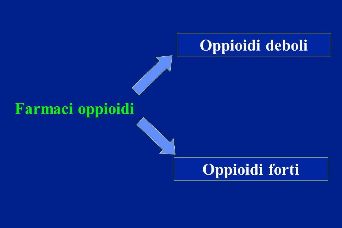 Farmaci oppioidi Oppioidi deboli Oppioidi forti