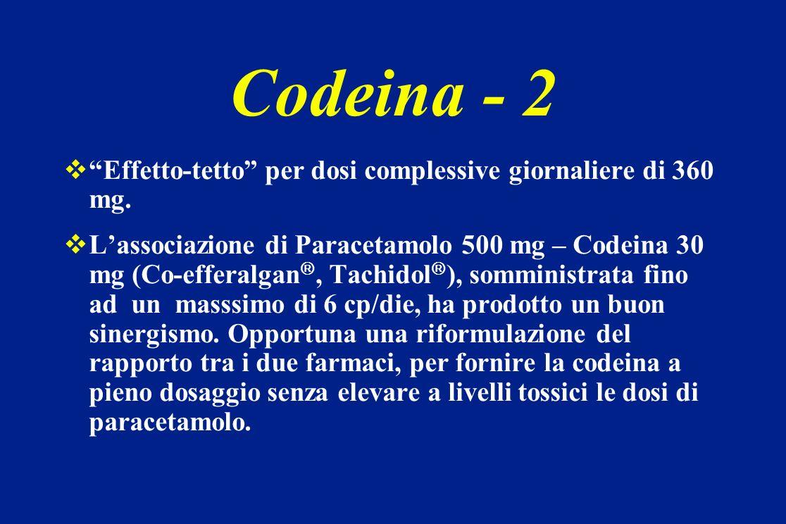 Effetto-tetto per dosi complessive giornaliere di 360 mg. Lassociazione di Paracetamolo 500 mg – Codeina 30 mg (Co-efferalgan, Tachidol ), somministra