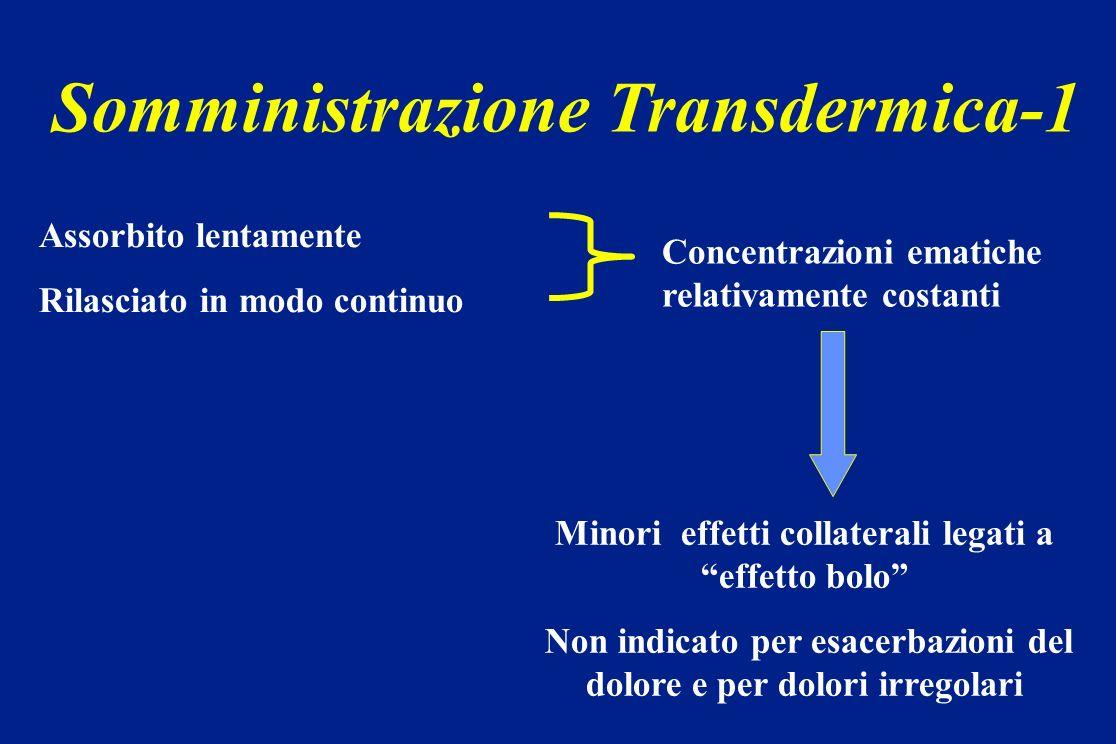 Assorbito lentamente Rilasciato in modo continuo Somministrazione Transdermica-1 Concentrazioni ematiche relativamente costanti Minori effetti collate