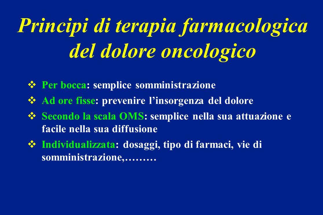 Principi di terapia farmacologica del dolore oncologico Per bocca: semplice somministrazione Ad ore fisse: prevenire linsorgenza del dolore Secondo la