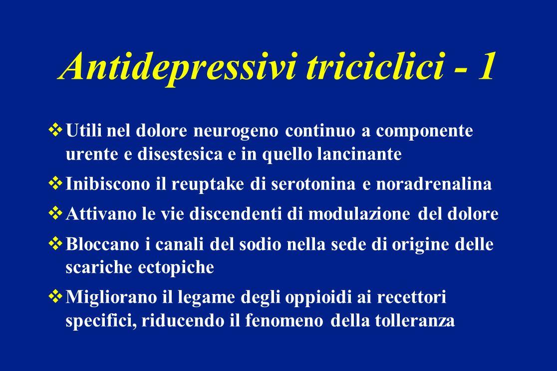 Antidepressivi triciclici - 1 Utili nel dolore neurogeno continuo a componente urente e disestesica e in quello lancinante Inibiscono il reuptake di s