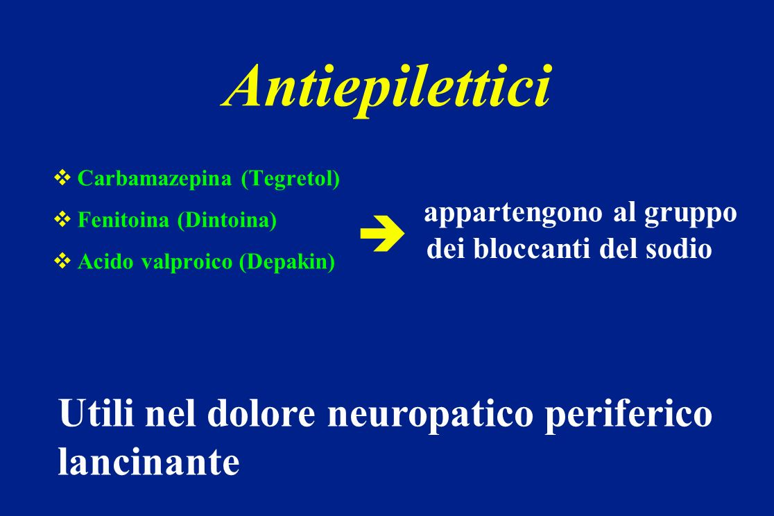Antiepilettici Carbamazepina (Tegretol) Fenitoina (Dintoina) Acido valproico (Depakin) appartengono al gruppo dei bloccanti del sodio Utili nel dolore