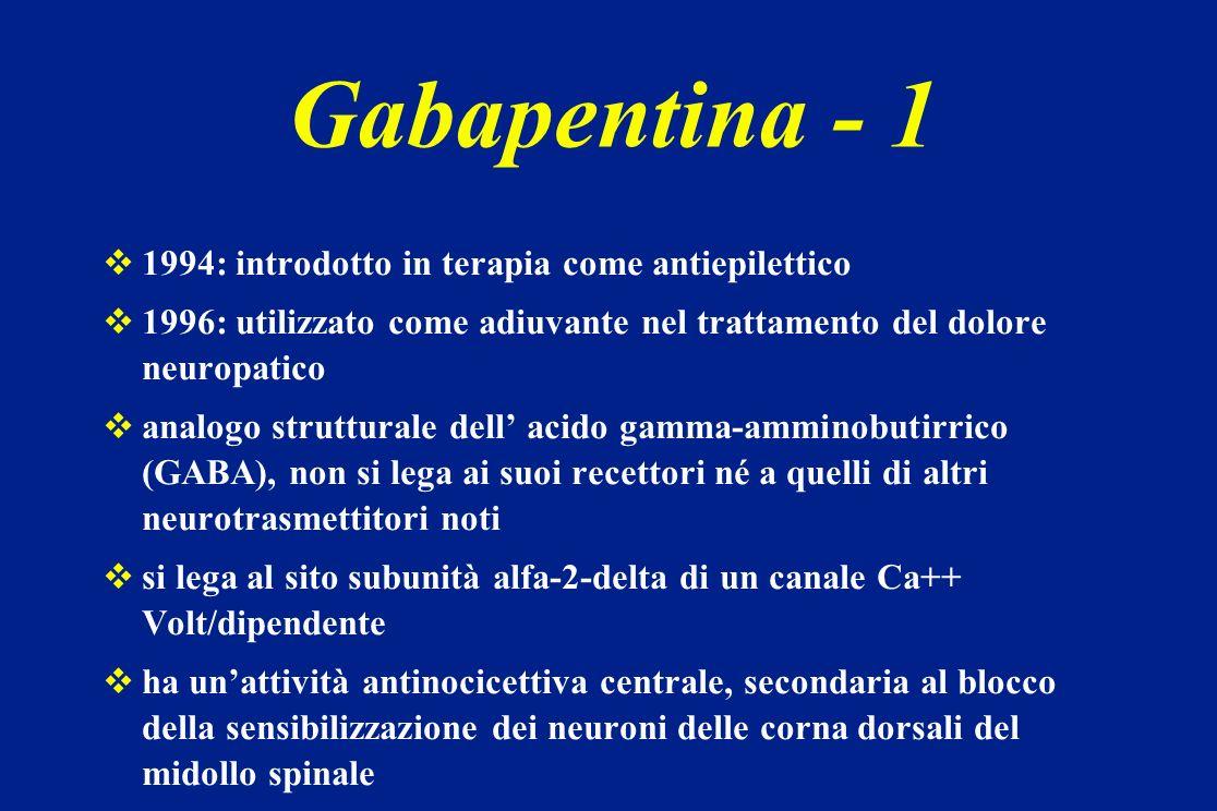 Gabapentina - 1 1994: introdotto in terapia come antiepilettico 1996: utilizzato come adiuvante nel trattamento del dolore neuropatico analogo struttu