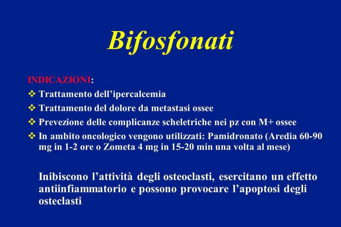 Bifosfonati INDICAZIONI: Trattamento dellipercalcemia Trattamento del dolore da metastasi ossee Prevezione delle complicanze scheletriche nei pz con M