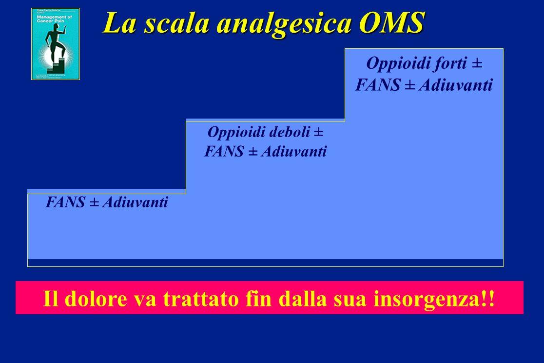 I farmaci antiinfiammatori I classici FANS Ac.