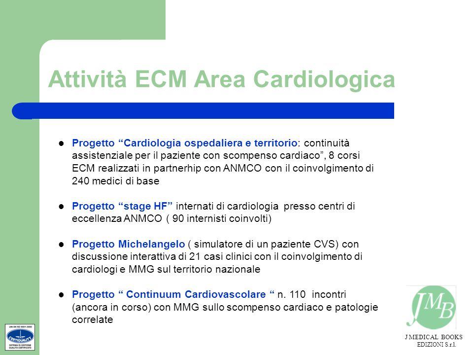 J MEDICAL BOOKS EDIZIONI S.r.l. Attività ECM Area Cardiologica Progetto Cardiologia ospedaliera e territorio: continuità assistenziale per il paziente