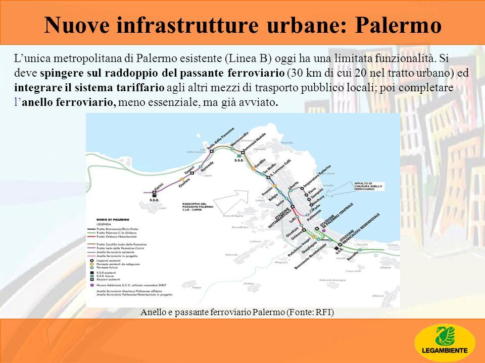 Anello e passante ferroviario Palermo (Fonte: RFI) Nuove infrastrutture urbane: Palermo Lunica metropolitana di Palermo esistente (Linea B) oggi ha un