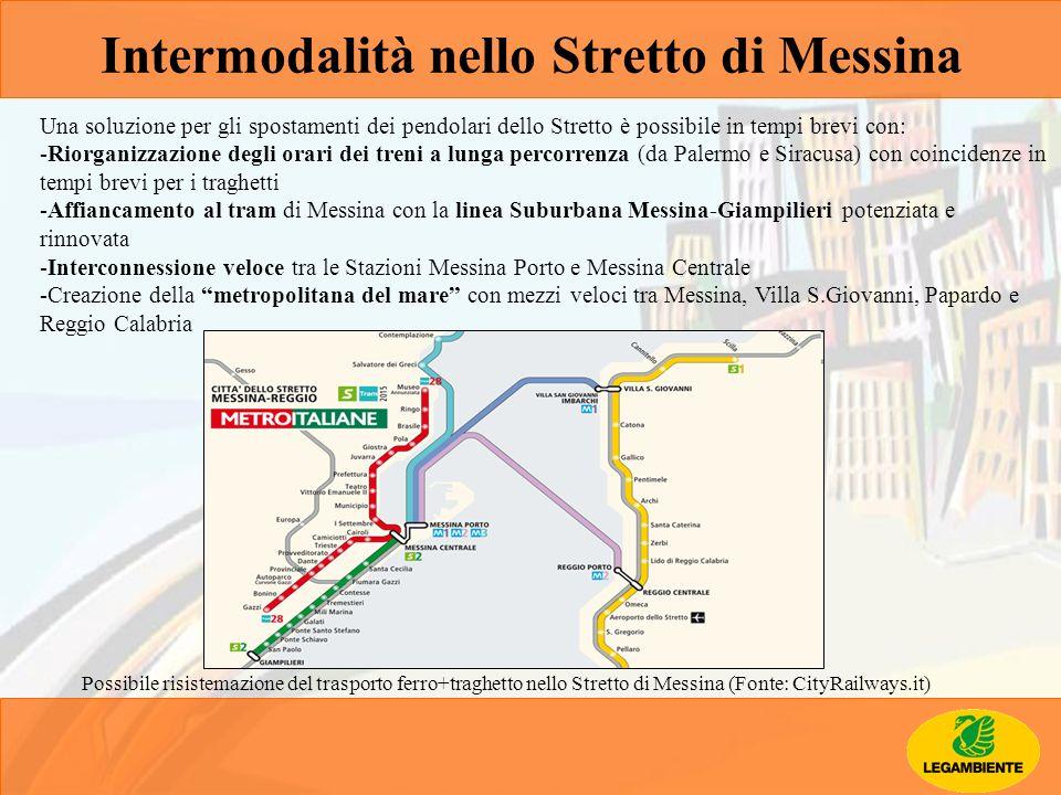 Intermodalità nello Stretto di Messina Possibile risistemazione del trasporto ferro+traghetto nello Stretto di Messina (Fonte: CityRailways.it) Una so