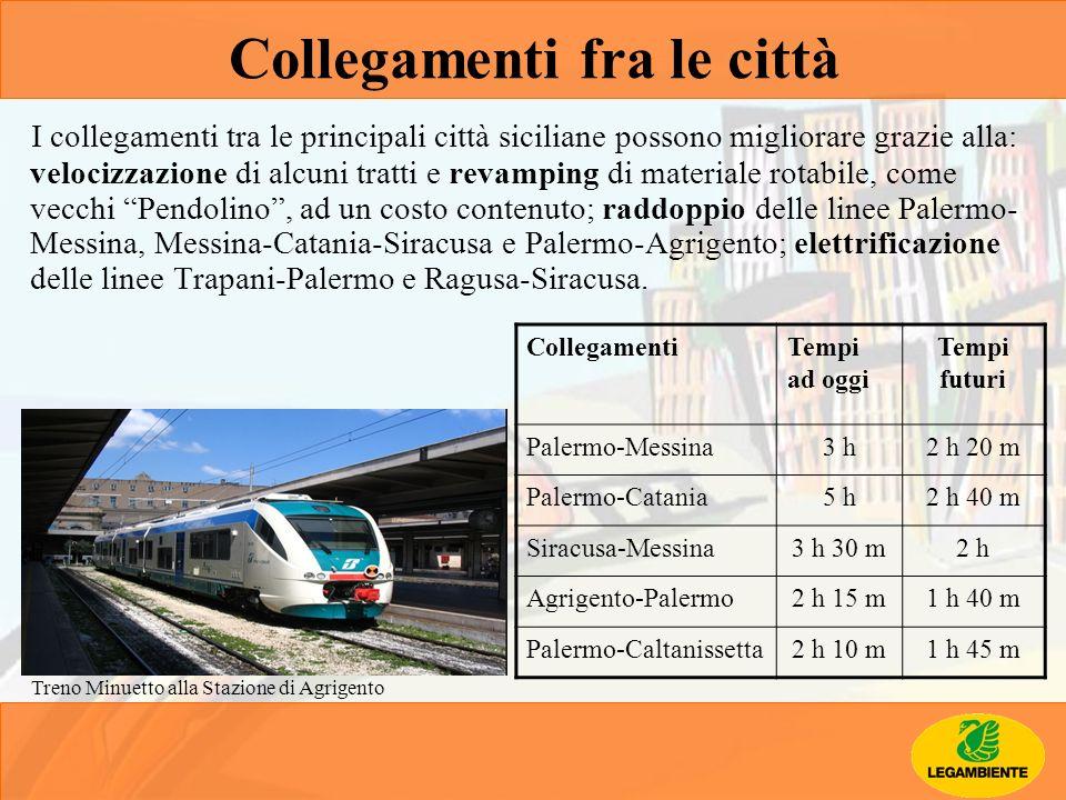 I collegamenti tra le principali città siciliane possono migliorare grazie alla: velocizzazione di alcuni tratti e revamping di materiale rotabile, co