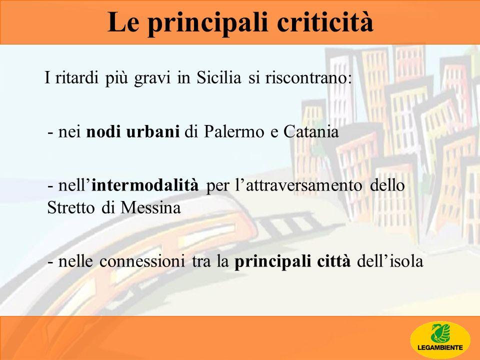 I ritardi più gravi in Sicilia si riscontrano: - nei nodi urbani di Palermo e Catania - nellintermodalità per lattraversamento dello Stretto di Messin