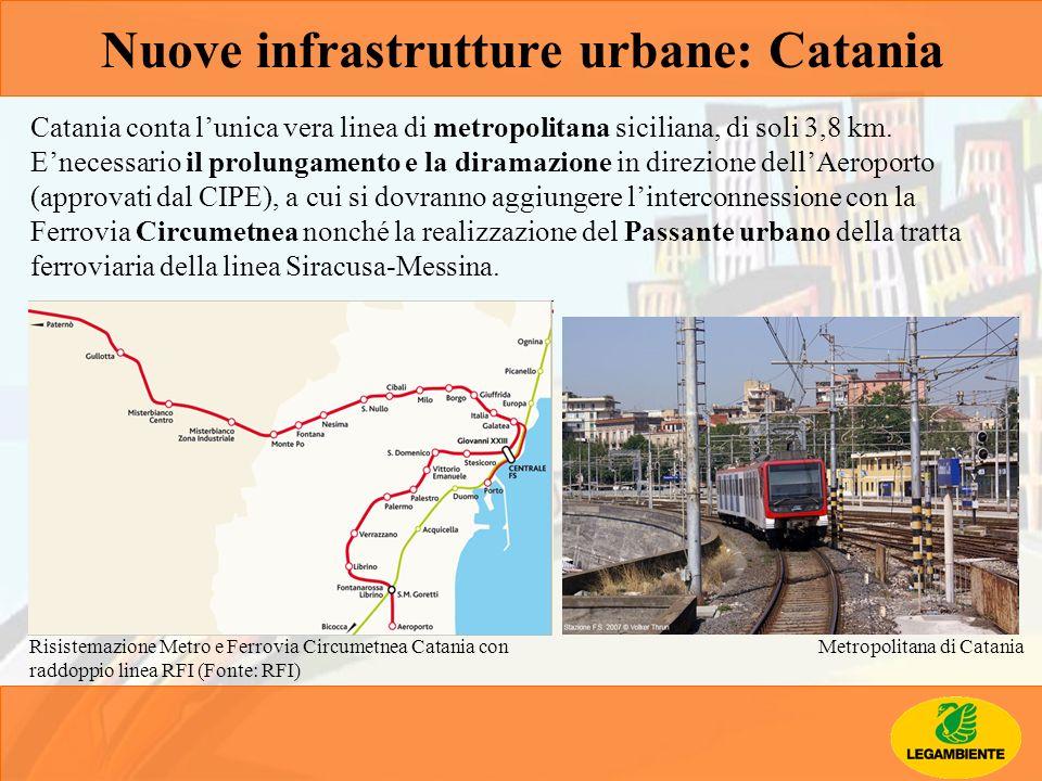 Risistemazione Metro e Ferrovia Circumetnea Catania con raddoppio linea RFI (Fonte: RFI) Metropolitana di Catania Nuove infrastrutture urbane: Catania