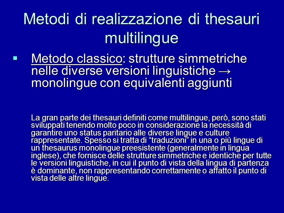 Metodi di realizzazione di thesauri multilingue Metodo classico: strutture simmetriche nelle diverse versioni linguistiche monolingue con equivalenti