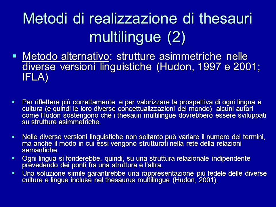 Metodi di realizzazione di thesauri multilingue (2) Metodo alternativo: strutture asimmetriche nelle diverse versioni linguistiche (Hudon, 1997 e 2001