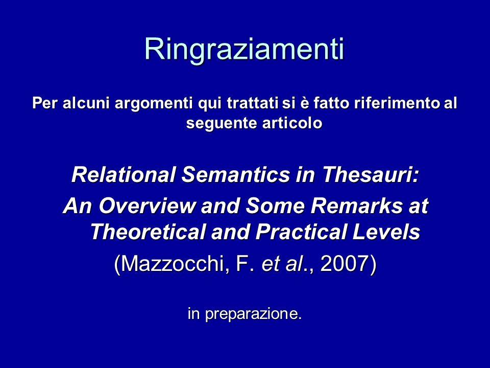 Ringraziamenti Per alcuni argomenti qui trattati si è fatto riferimento al seguente articolo Relational Semantics in Thesauri: An Overview and Some Re