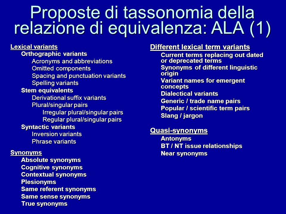 Proposte di tassonomia della relazione di equivalenza: ALA (1) Lexical variants Orthographic variants Acronyms and abbreviations Acronyms and abbrevia