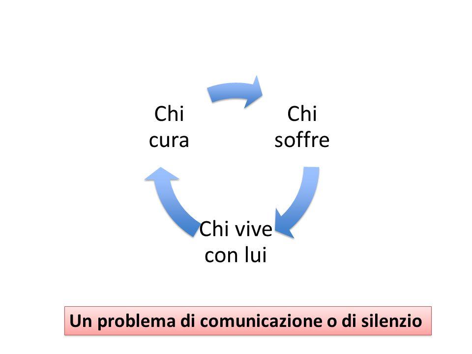 Chi soffre Chi vive con lui Chi cura Un problema di comunicazione o di silenzio