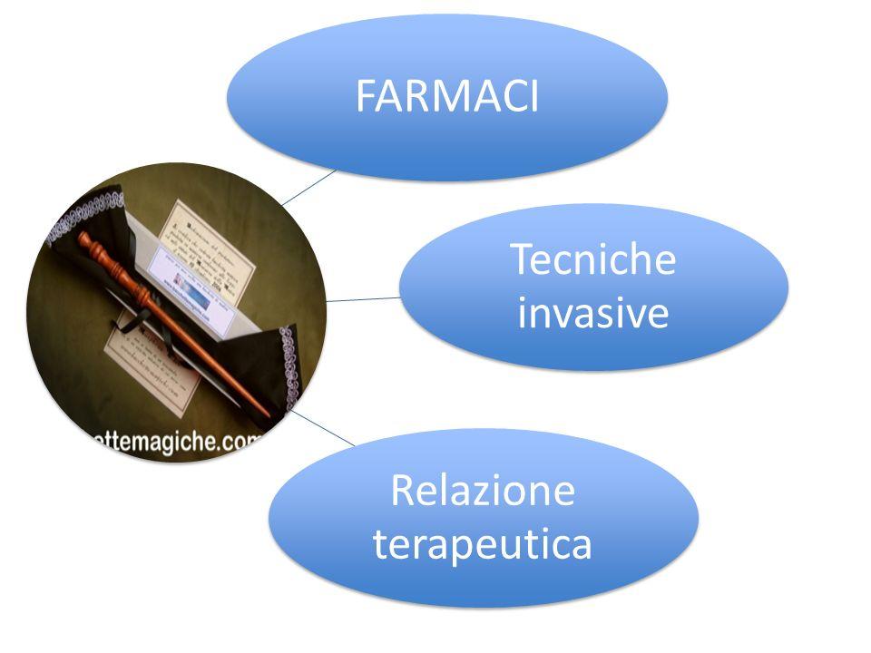 FARMACI Tecniche invasive Relazione terapeutica