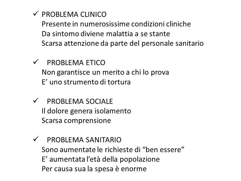 PROBLEMA CLINICO Presente in numerosissime condizioni cliniche Da sintomo diviene malattia a se stante Scarsa attenzione da parte del personale sanita