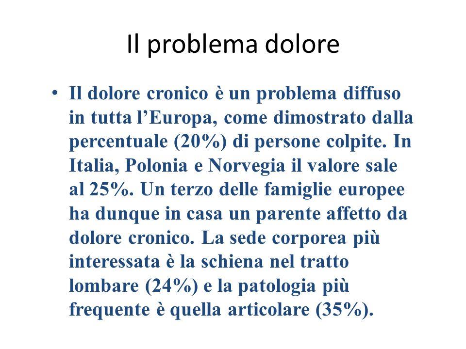 Il problema dolore Il dolore cronico è un problema diffuso in tutta lEuropa, come dimostrato dalla percentuale (20%) di persone colpite. In Italia, Po