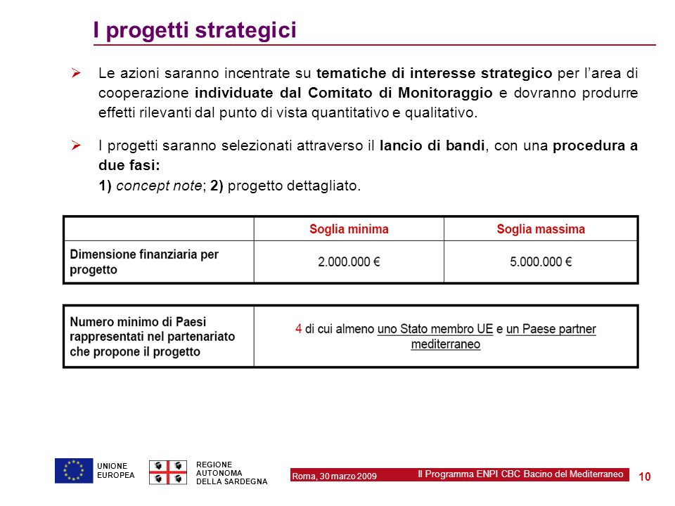Roma, 30 marzo 2009 Il Programma ENPI CBC Bacino del Mediterraneo REGIONE AUTONOMA DELLA SARDEGNA 10 UNIONE EUROPEA I progetti strategici Le azioni sa