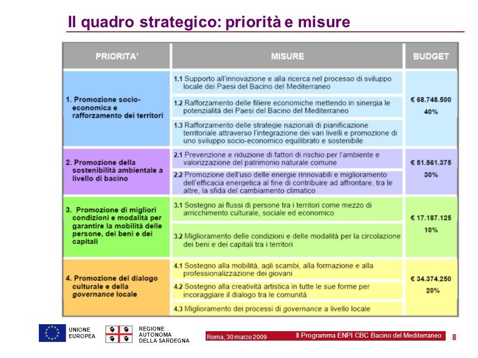 Roma, 30 marzo 2009 Il Programma ENPI CBC Bacino del Mediterraneo REGIONE AUTONOMA DELLA SARDEGNA 8 UNIONE EUROPEA Il quadro strategico: priorità e mi