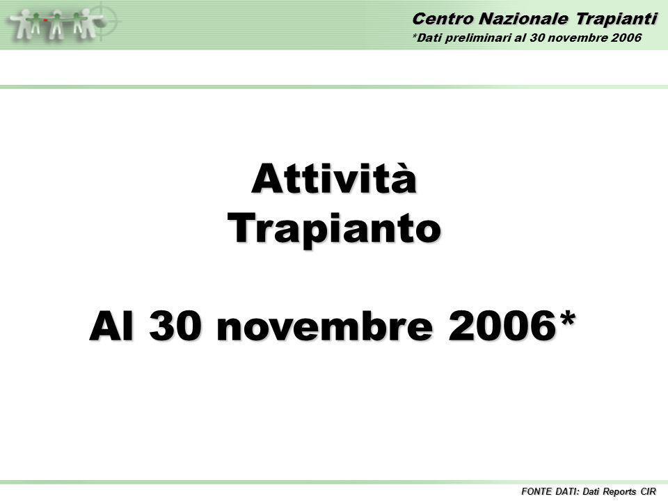 Centro Nazionale Trapianti AttivitàTrapianto Al 30 novembre 2006* FONTE DATI: Dati Reports CIR *Dati preliminari al 30 novembre 2006