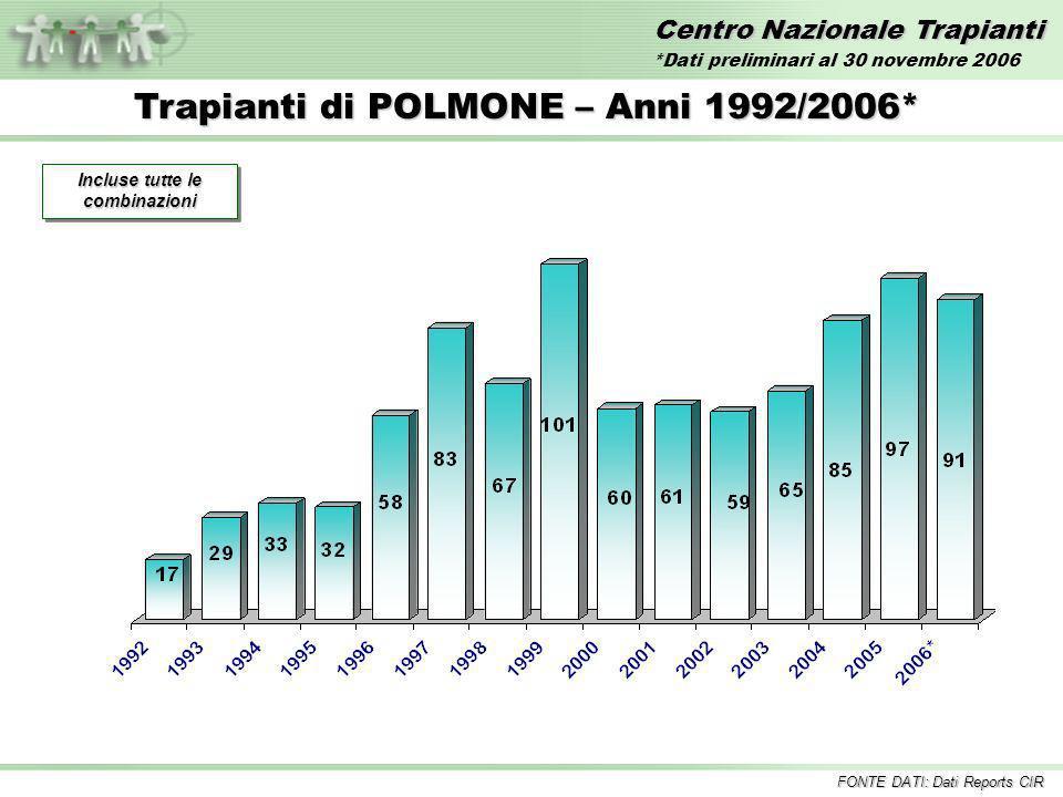 Centro Nazionale Trapianti Trapianti di POLMONE – Anni 1992/2006* Incluse tutte le combinazioni FONTE DATI: Dati Reports CIR *Dati preliminari al 30 novembre 2006