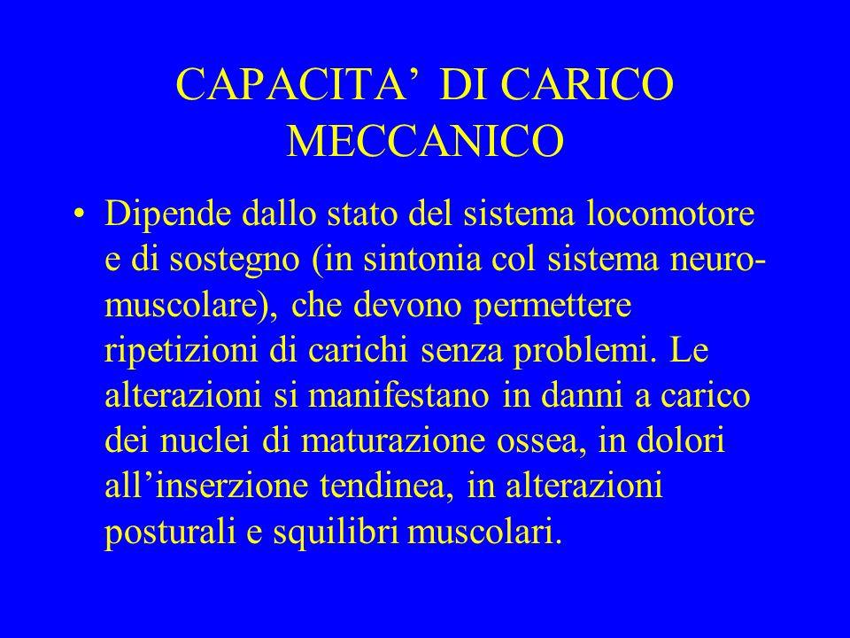 CAPACITA DI CARICO MECCANICO Dipende dallo stato del sistema locomotore e di sostegno (in sintonia col sistema neuro- muscolare), che devono permetter