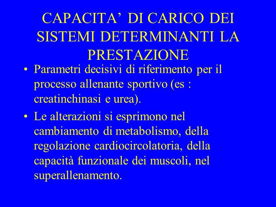 CAPACITA DI CARICO DEI SISTEMI DETERMINANTI LA PRESTAZIONE Parametri decisivi di riferimento per il processo allenante sportivo (es : creatinchinasi e