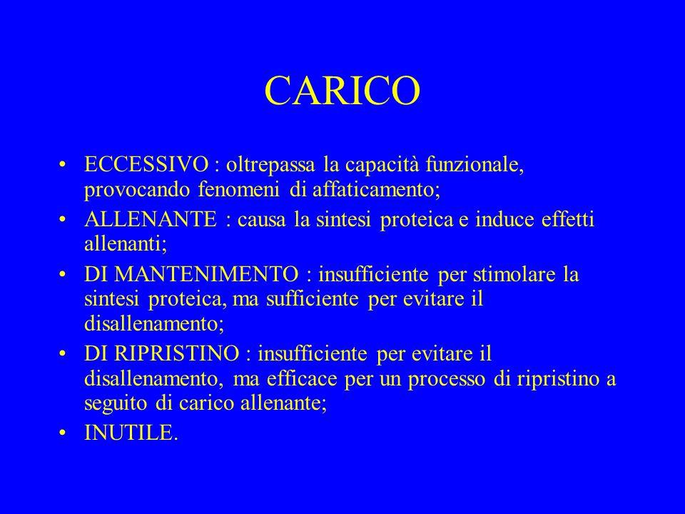 CARICO ECCESSIVO : oltrepassa la capacità funzionale, provocando fenomeni di affaticamento; ALLENANTE : causa la sintesi proteica e induce effetti all