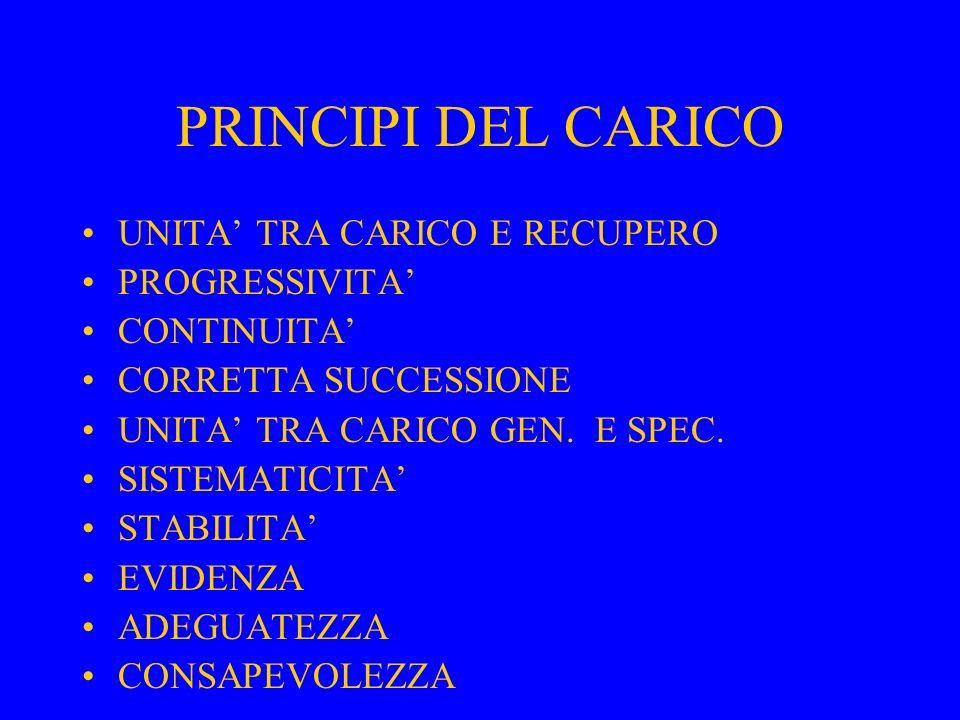 PRINCIPI DEL CARICO UNITA TRA CARICO E RECUPERO PROGRESSIVITA CONTINUITA CORRETTA SUCCESSIONE UNITA TRA CARICO GEN. E SPEC. SISTEMATICITA STABILITA EV