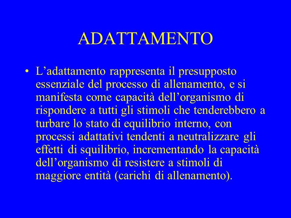 ALLENAMENTO ADATTAMENTO DELLE STRUTTURE (AUMENTO RESISTENZA / MIGLIORAMENTO FUNZIONALITA) IN SEGUITO A UNA SUCCESSIONE DI CARICHI.