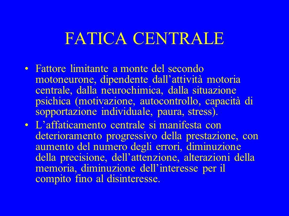 FATICA CENTRALE Fattore limitante a monte del secondo motoneurone, dipendente dallattività motoria centrale, dalla neurochimica, dalla situazione psic